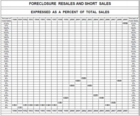 forclosures-resales-and-sho_475